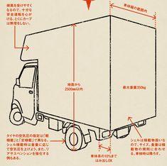 Small Camper Vans, Small Campers, Toyota Camper, Kombi Home, Mobile Office, Mini Trucks, Camping Car, Ham Radio, Van Life