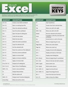 I'm placing this in computer shortcuts because it shows shortcuts keys for when you are using Excel.