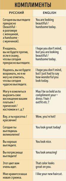 Compliments in English. English Talk, Learn English Words, English Phrases, English Study, English Class, English Lessons, English Vocabulary, English Grammar, Teaching English