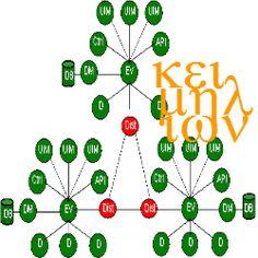 Revisão de textos e formatação é na Keimelion: Abreviatura, siglas e símbolos