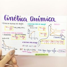 CINÉTICA QUÍMICA. #resumosonhodamedicina #resumos #quimica #medicina #enem