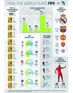 FIFA14 infographic