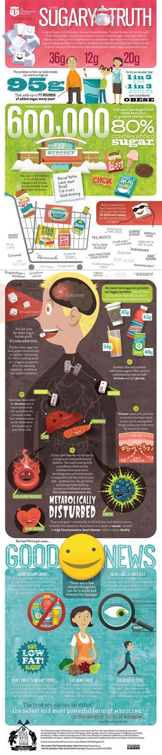 Check out this interesting infographic about the sugar we have in our lives!