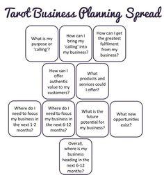 Tarot Business Planning Spread