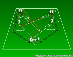 Passing patterns are designed patterns which players execute in a pre-set…