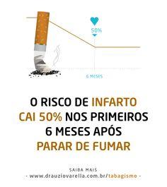 Cigarro e infarto.  Conteúdo: Uzumaki Comunicação Arte: Lab62