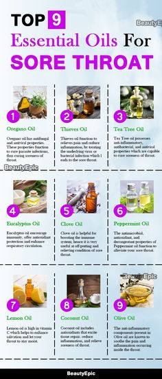 Essential oils are considered as an alternative remedy for sore throat. Here we describe some best essential oils for sore throat relief let us read to know Essential Oils For Cough, Essential Oil Diffuser, Essential Oil Sore Throat, Essential Oil Cold Remedy, Essential Oil Blends For Colds, Frankincense Essential Oil Uses, Young Living Oils, Young Living Essential Oils, Young Living Essential Oil For Sore Throat