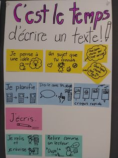 Writing Lessons, Teaching Writing, Teaching Tools, French Teaching Resources, Teaching French, French Education, French Classroom, Future Jobs, French Tips