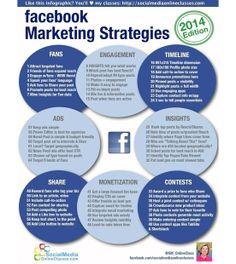 #Facebook Marketing Strategies, 2014 [infographic] | AllFacebook | #socialmedia