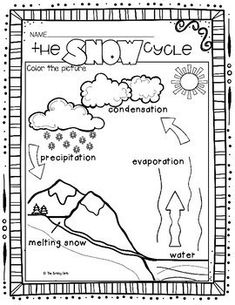 FREE Printable Life Cycle of a Snowflake Booklet and