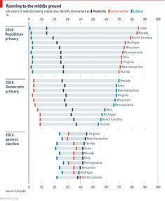 59 Economist Ideas Economist Economics Military Spending