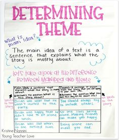 Teaching Literary Theme in Upper Elementary Theme Anchor Chart: Teaching Theme in the Upper-Elementary Classroom- Young Teacher Love by Kristine Nannini 5th Grade Ela, 6th Grade Reading, Middle School Reading, Middle School Classroom, Teaching 5th Grade, Grade 3, Future Classroom, Fourth Grade, Teaching Tools