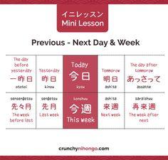 Crunchy Nihongo!