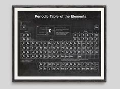Periodic Table Of Elements Wall Art Poster Chemistry Chart Back To School Student Gift Idea By Quantumprints On Etsy Https Www Listi