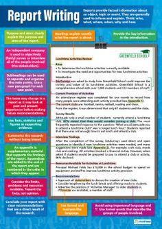English Teaching Resources, Teaching English Grammar, English Language Learning, English Vocabulary, Ielts Writing, Academic Writing, Teaching Writing, Report Writing Skills, English Writing Skills