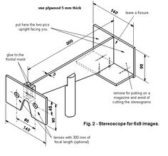 This site will tell you how to BUILD YOUR OWN STEREOSCOPE and take two pictures from the correct angles to make a stereoscope card.