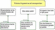 Resultado de imagen para tipos de argumentos en un texto