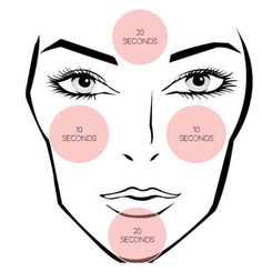 Clarisonic Mia face time chart