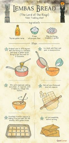 Lembas Bread, Lord of the Rings Ever been thirsty for a Butterbeer while reading Harry Potter? Here are 7 recipes from famous books to bring your literature food fantasies to life. Lembas Bread, Hobbit Party, Harry Potter Food, Second Breakfast, Food Fantasy, Famous Books, Lord Of The Rings, Tolkien, Lotr