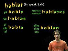 2.1: AR present tense conjugation- FREE - SeñorAshby.com