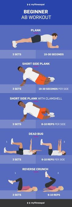 No gym? No equipment? No problem. These three at-home abdominal workouts will…