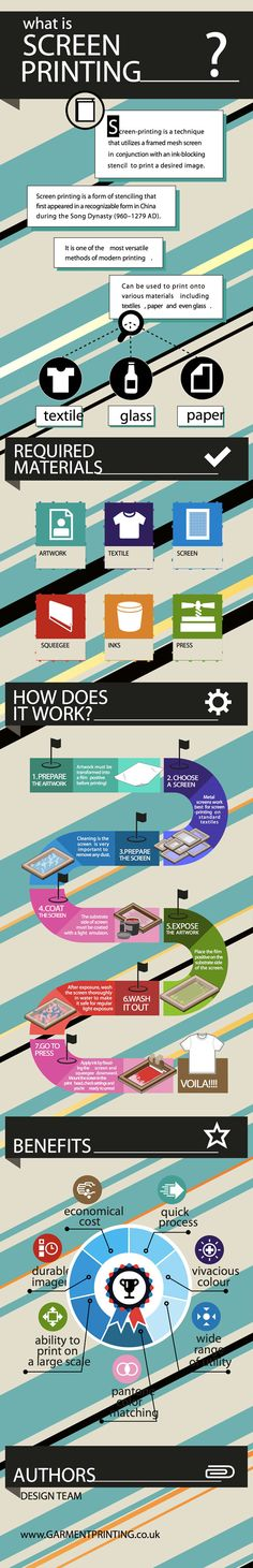 New infographic about Screen Printing