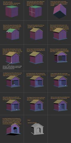 Z Brush 4r7 tips ,,(Zmodeler)(nan mesh)(array mesh)(zremesher2.0) - Page 4