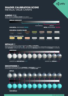 This is a PBR albedo calibration chart for Unity's metallic workflow.