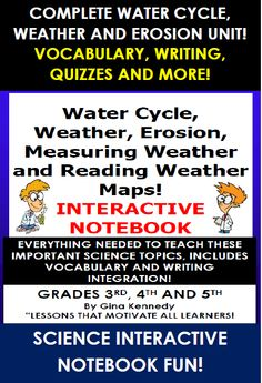 water cycle essay question Ask a question water cycle earth is as water travels through the water cycle, some water will become part of the global conveyer belt and can take up to 1,000.