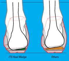 Cycling Shoe Heel Wedges