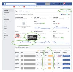An Update on Metrics and Reporting Social Media Marketing Companies, Small Business Marketing, Internet Marketing, Buy Youtube Subscribers, Youtube Comments, Media Specialist, Need To Know, Insight, Promotion
