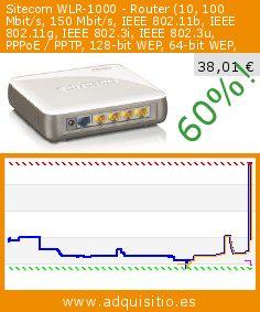 Sitecom WLR-1000 - Router (10, 100 Mbit/s, 150 Mbit/s, IEEE 802.11b, IEEE 802.11g, IEEE 802.3i, IEEE 802.3u, PPPoE / PPTP, 128-bit WEP, 64-bit WEP, 802.1x RADIUS, WPA-AES, WPA-TKIP, WPA2) Gris (Accesorio). Baja 60%! Precio actual 38,01 €, el precio anterior fue de 96,16 €. http://www.adquisitio.es/sitecom/wlr-1000-10-100-mbits-150