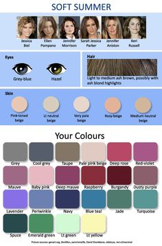 My colour shopping guide for Soft Summer