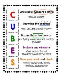 CUBES is a strategy for solving math word problems. You can use it as an anchor chart or put it into a math journal for quick reference. Please leave feedback if you download :)http://www.teacherspayteachers.com/Store/Vanlam-Luu