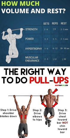 This is a complete guide to pull up benefits and what this exercise can do for you. Learn how to crush your fitness goals with this in-depth post. Weight Training Workouts, Gym Workout Tips, 300 Workout, Street Workout, Workout Schedule, Push Pull Workout Routine, Traps Workout, Body Weight Training, Workout Challenge