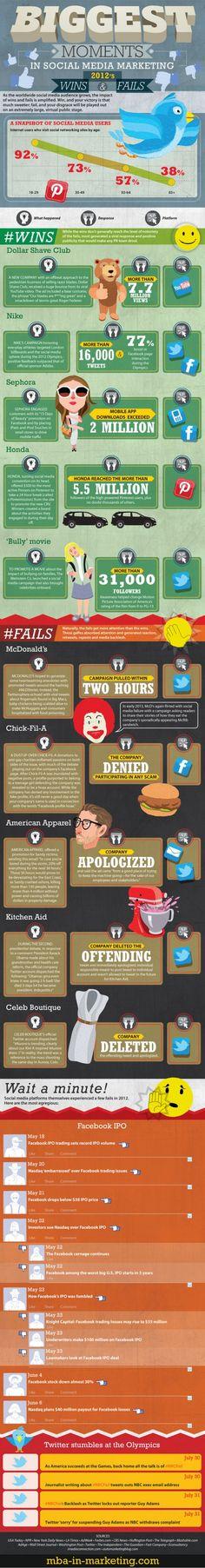 Social Media Marketing 2012: Tops und Flops #infographic