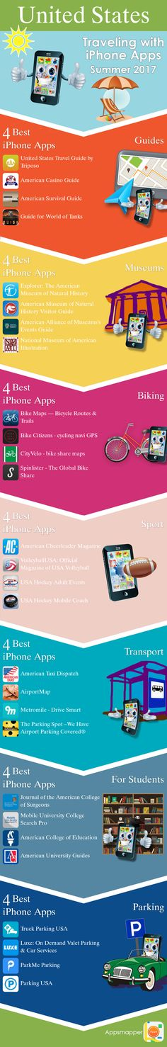 United States iPhone apps: Travel Guides, Maps, Transportation, Biking, Museums, Parking, Sport and apps for Students.