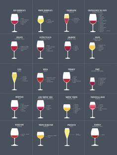 Famous Wine Blends