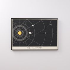 Solar System Framed Art | Gifts for him | Holiday