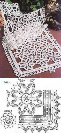 19 Ideas for thread crochet doilies table runners free pattern Crochet Motif Patterns, Crochet Lace Edging, Crochet Diagram, Crochet Squares, Thread Crochet, Crochet Designs, Crochet Doilies, Crochet Flowers, Crochet Stitches