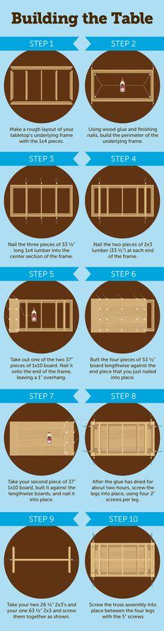 Building The Table - How to Build a Farmhouse Table