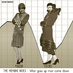 Downton Abbey Fashion Era - The Hemline Index Theory. It appeared in the weeks following the Wall Street Crash in October 1929 that the Hemline Index theory by economist George Taylor in 1926 was coming to pass with the unveiling of the Chatillon-Mouly-Rousse Autumn Collection, where some outfits ( not the entire collection ) by designer Jean Patou presented a dramatic drop in hemlines to the ankle and skirts hanging on the natural waist again. #1920sfashion