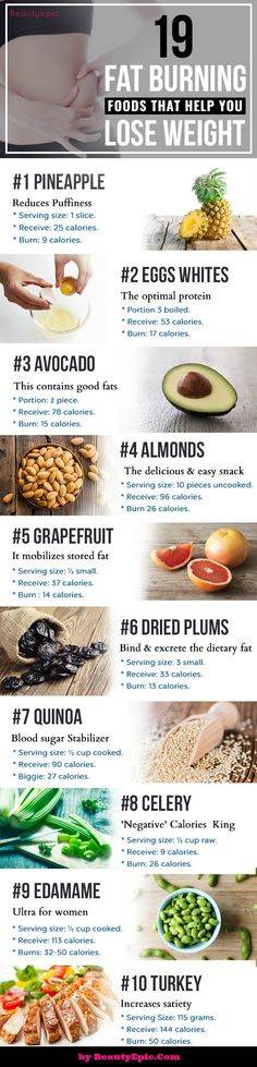 19 Super Foods That Burn Fat