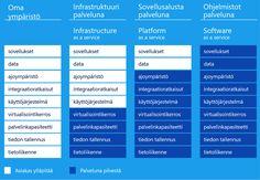 Yläportaalla on tilaa huippuosaajille - Mahdollista - Microsoft Suomen blogi yrityksille