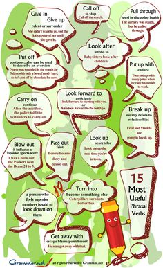 15 Most Useful Phrasal Verbs -         Repinned by Chesapeake College Adult Ed. We offer free classes on the Eastern Shore of MD to help you earn your GED - H.S. Diploma or Learn English (ESL) .   For GED classes contact Danielle Thomas 410-829-6043 dthomas@chesapeke.edu  For ESL classes contact Karen Luceti - 410-443-1163  Kluceti@chesapeake.edu .  www.chesapeake.edu
