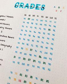 Cómo hacer un Study Journal? Cómo hacer un Study Journal? Bullet Journal School, Bullet Journal Blog, Bullet Journal Agenda, Bullet Journal Simple, Bullet Journal Aesthetic, Bullet Journal Spread, Bullet Journal Grade Tracker, Bullet Journal Revision, Bullet Journal Homework