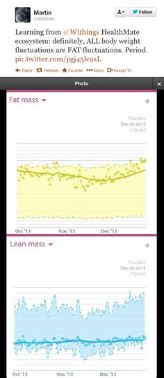 Learning from Withings HealthMate ecosystem: definitely, ALL body weight fluctuations are FAT fluctuations.