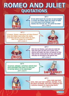Macbeth Quotations | English Literature Educational School Posters ...