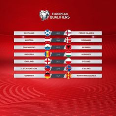 UEFA EURO 2020 (@euro2020) • Fotky a videá na Instagrame Fc Barcelona, France 1, Moldova, Republic Of Ireland, Slot Online, Bosnia And Herzegovina, Fifa World Cup, Lithuania, Albania