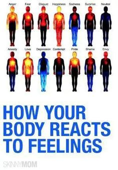 How your body reacts to feelings